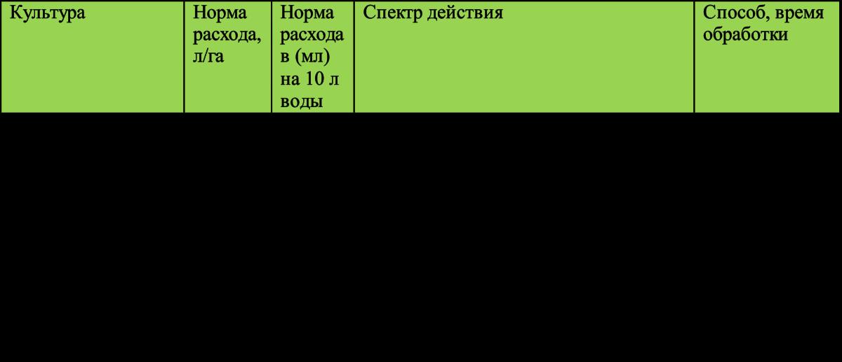 Antikhrushch table_ru