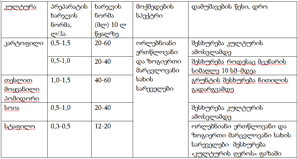 Antisapa table_ge