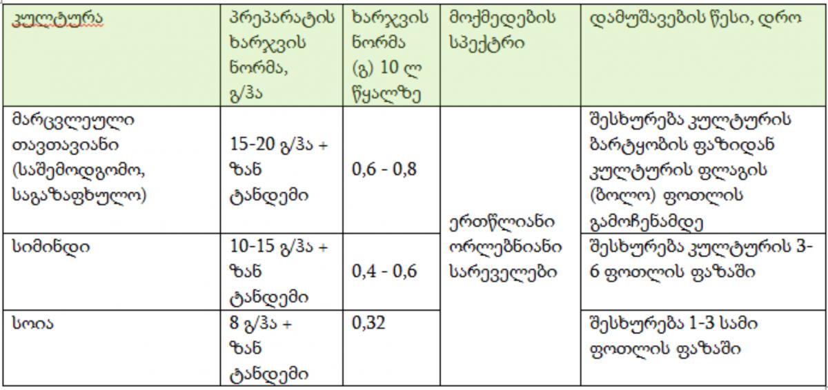Formula table_ge
