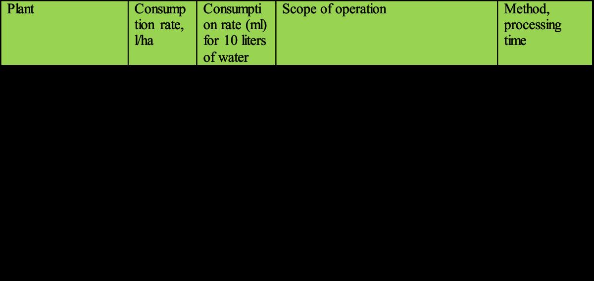 Samsheet table_en